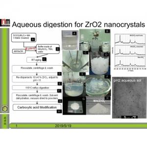 奈米氧化鋯製程